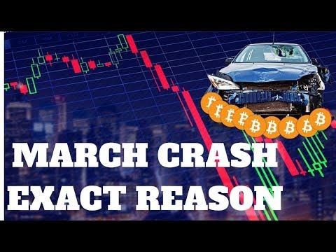 The EXACT Reason Behind The March Bitcoin Market Crash Explained MT. GOX & Binance