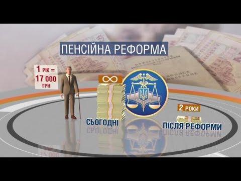 Пенсия и пенсионная реформа в Украине в 2016