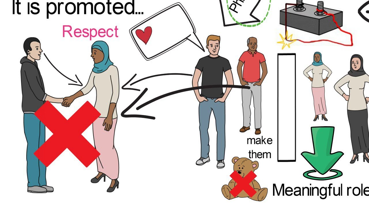 Are Muslim Men And Women Allowed To Shake Hands With Each Other