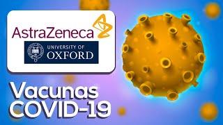 ¡La Vacuna ASTRAZENECA en 8 minutos! - (Animación)