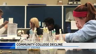 Community College decline