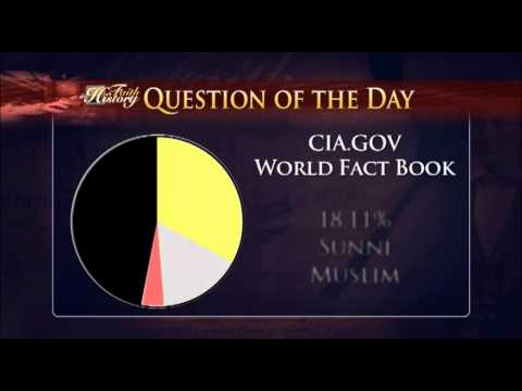 What Percentage Of The World Is Christian YouTube - What percentage of the world is christian