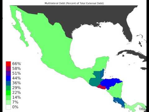 Central America - Multilateral Debt - Time Lapse