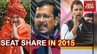 Delhi Polls 2020: Watch Seat Share Of Delhi Assembly Elections In 2015