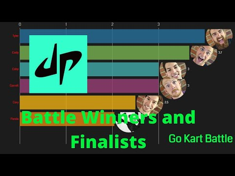 Dude Perfect Battles Winners and Finalists – All Sports Golf 4 – Zac Efron