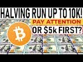 Bitcoin ETF Withdrawn, Bitcoin Price Drop, FED Cash Pump & New Interest Rate Cut