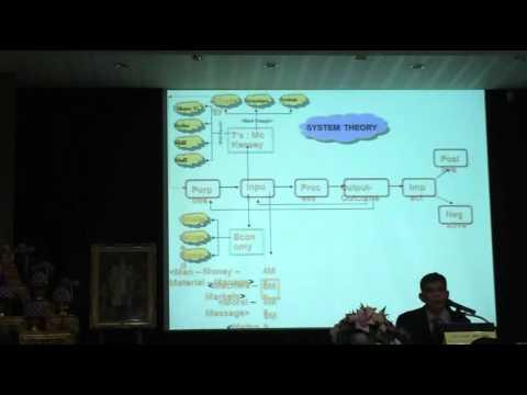 027+unit1+system theory+chchporpokh21 25dec58+nidtep