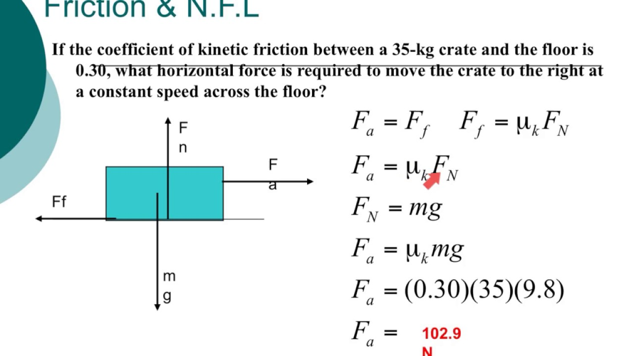 coefficients of friction To determine the coefficient of kinetic friction between two selected surfaces by using a horizontal surface equipment: a computer with internet connection, a calculator (the built-in calculator of the computer may be used), paper, and pencil theory: the coefficient of friction is defined as the ratio of force of friction to the.