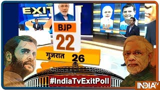 IndiaTV Exit Poll: BJP likely to win 22 out vof 26 seats in Gujarat, Congress may get 4 seats