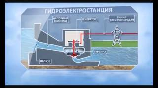 Наука 2.0 - Элементарно о ГЭС