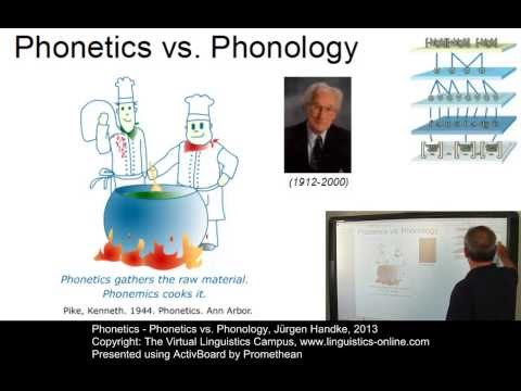 PHY101 - Phonetics vs. Phonology