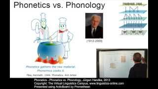 Phonetics - Phonetics vs. Phonology