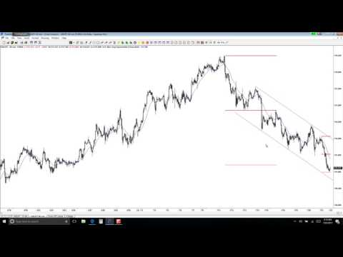 USDJPY, EURUSD, Emini and Crude Oil Review July 22, 2017