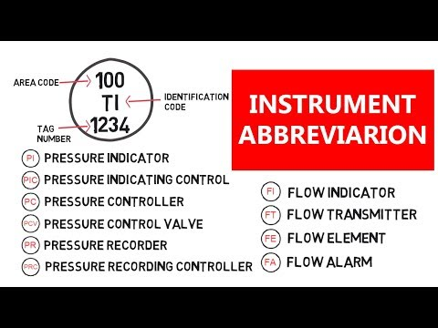 Instruments Abbreviations in Piping | Piping Official