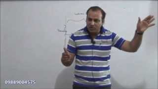 IDT - Indirect Tax - Custom Act, 1962 - Lecture 2