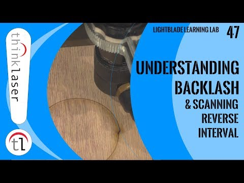 Understanding Backlash & Scanning Reverse...