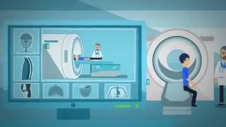что такое МРТ? Просто и понятно!
