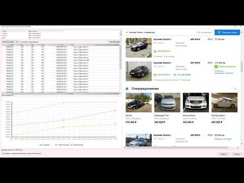 Как рассчитать остаточную стоимость автомобиля