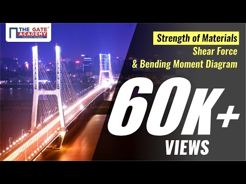 Shear Force and Bending Moment Diagram | Strength of Materials | | GATE Preparation | ME