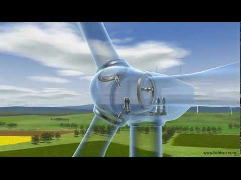 Liebherr-Components for Wind Turbines