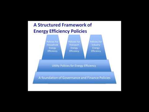Webinar on Best Policy Practices for Promoting Energy Efficiency