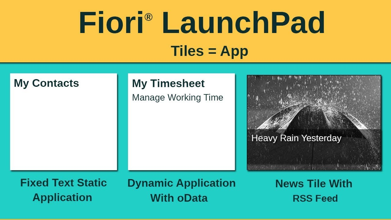 Understanding SAP® Fiori® Launchpad and Tiles Types | UI5CN Blog