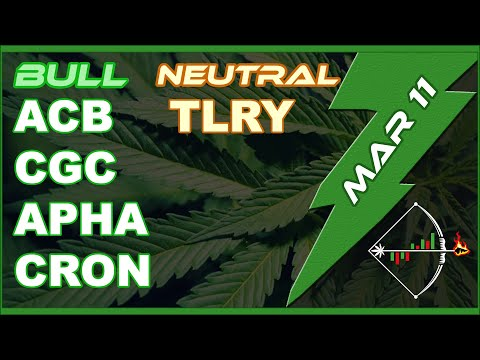 Marijuana Stocks (CGC WEED ACB CRON APHA TLRY) Cannabis MJ Chart Analysis for Today - March 11, 2018