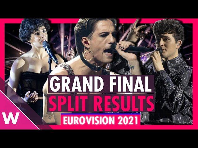 Eurovision 2021: Grand Final Split Results (Reaction)