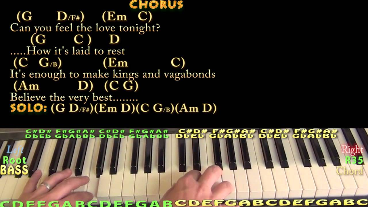 Can You Feel The Love Tonight Piano Cover Lesson In G With Chords