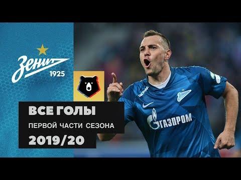 Все голы ФК «Зенит» в первой части сезона РПЛ 2019/20
