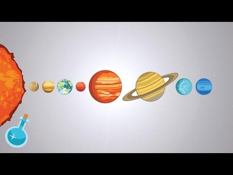 dessin systeme solaire