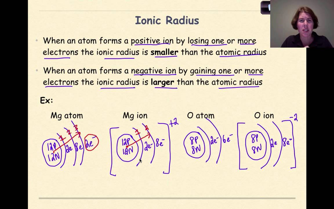 Periodic table notes part 2 trends with atomic and ionic radius periodic table notes part 2 trends with atomic and ionic radius gamestrikefo Choice Image