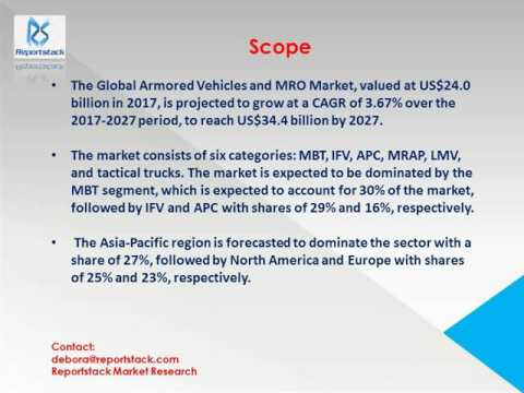 Global Armored Vehicles and MRO Market 2017-2027