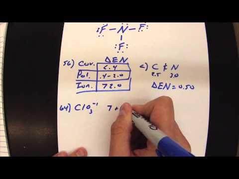 AP Chemistry Chapter 9 Chemical Bonding I
