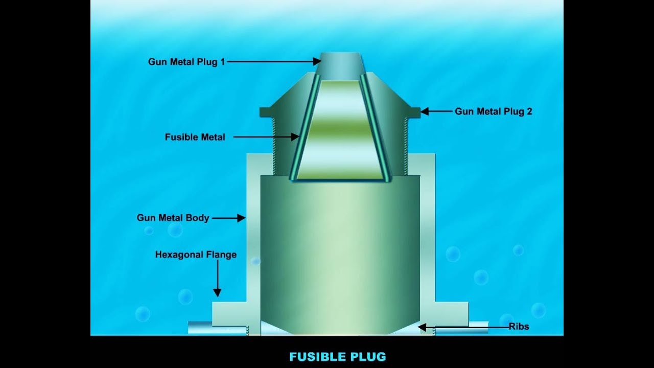 Fusible Plug - YouTube