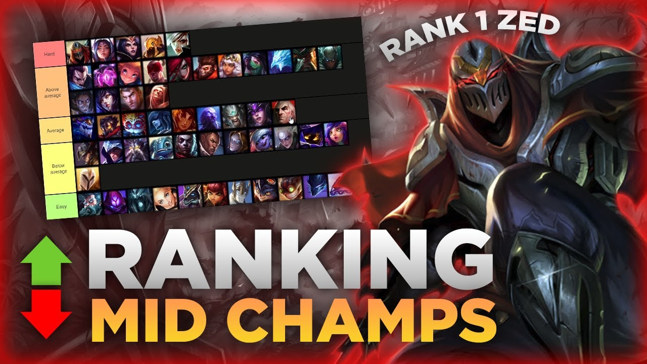 RANK 1 ZED RANKS ALL THE MID LANE CHAMPIONS BY DIFFICULTY!