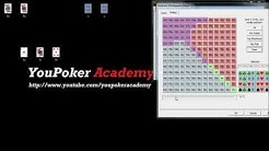 Using PokerStove to Calculate Your Hand's Chance to Win (YouPoker Academy Elective)