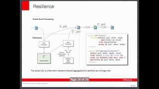 Oracle Event Processing and Oracle Coherence