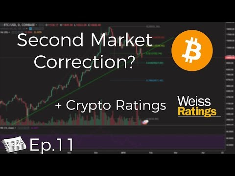Is There Second Market Correction? + Weiss Crypto Ratings & Lighting Network (Ep.11)