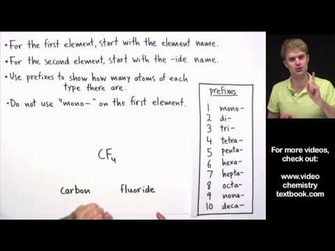 Naming Covalent Molecular Compounds