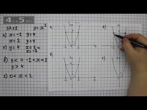 №1055 алгебра 7 класс Макарычев
