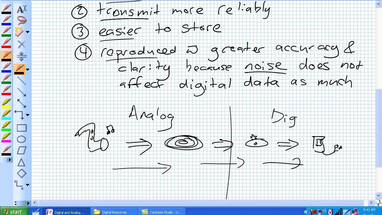 Digital And Analog Quantities Youtube