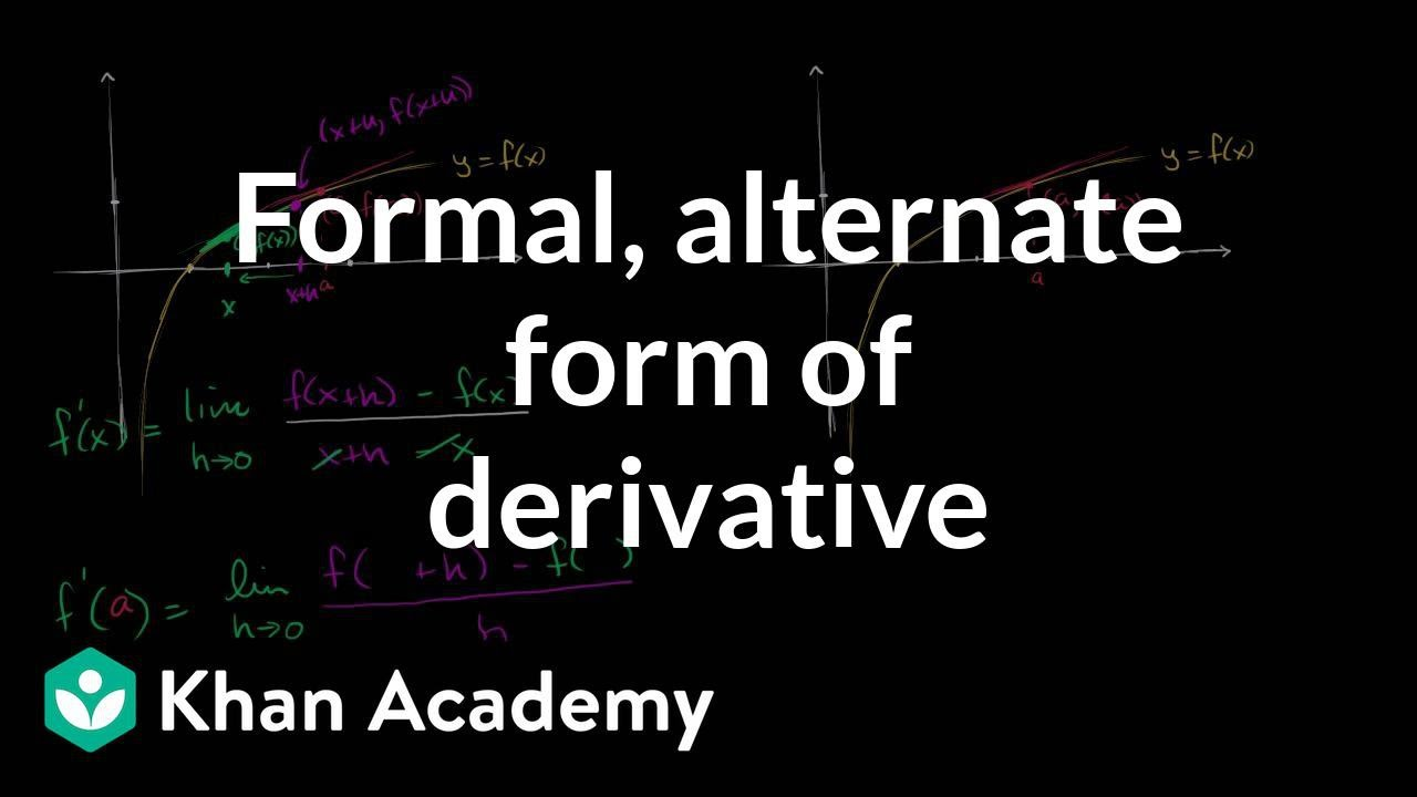 how to find the derivative of a function khan academy