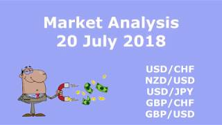 Forex Trading Live Technical Analysis 20 July 2018