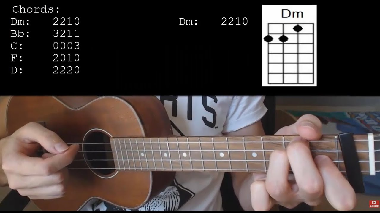 5 Seconds Of Summer – Teeth EASY Ukulele Tutorial With