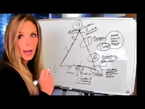 watch share urgent the global financial system part 1