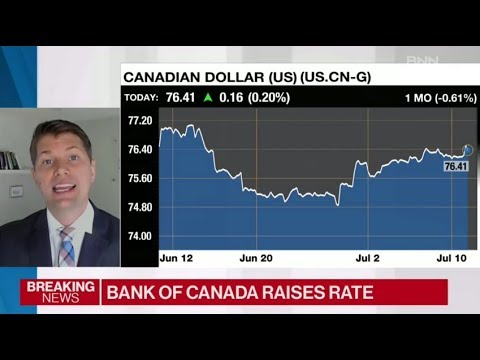 Bank Of Canada Hikes. What's Next For The Canadian Dollar