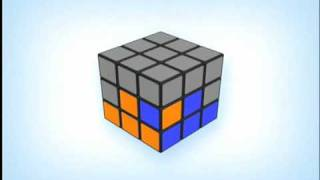 Stage 4:  Solve the Middle Layer of the Rubik's Cube