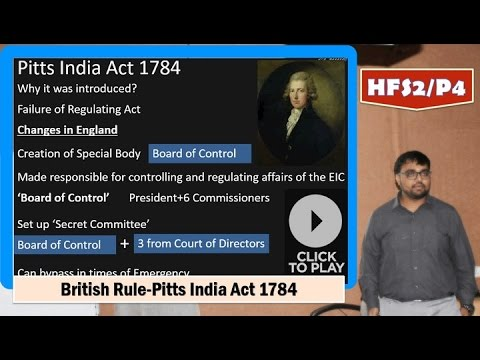 HFS2/P4: British Rule-Pitts India Act 1784, Charter Act of 1793, 1813