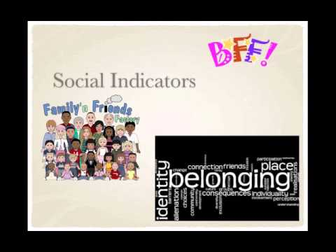 Quality of Life Indicators Overview Video